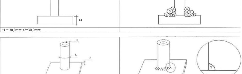 Calificación de Procedimientos de Soldadura (WPS)