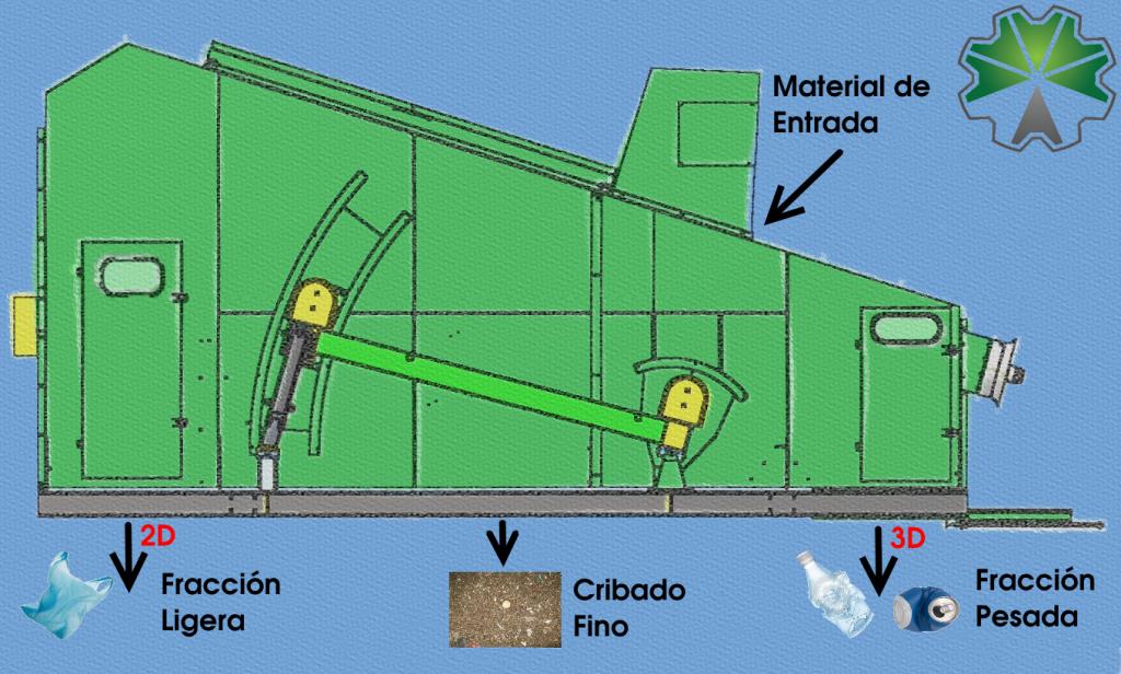 principio de funcionamiento separador balístico